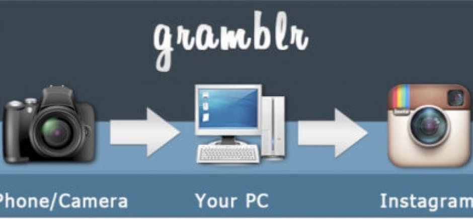 gramblr failed to start The service did not respond in a timely fashion